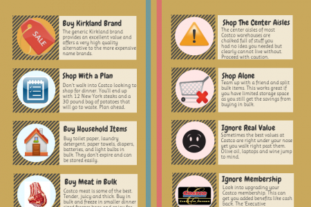 Costco Shoppers – Do's and Don'ts to Save Money Infographic
