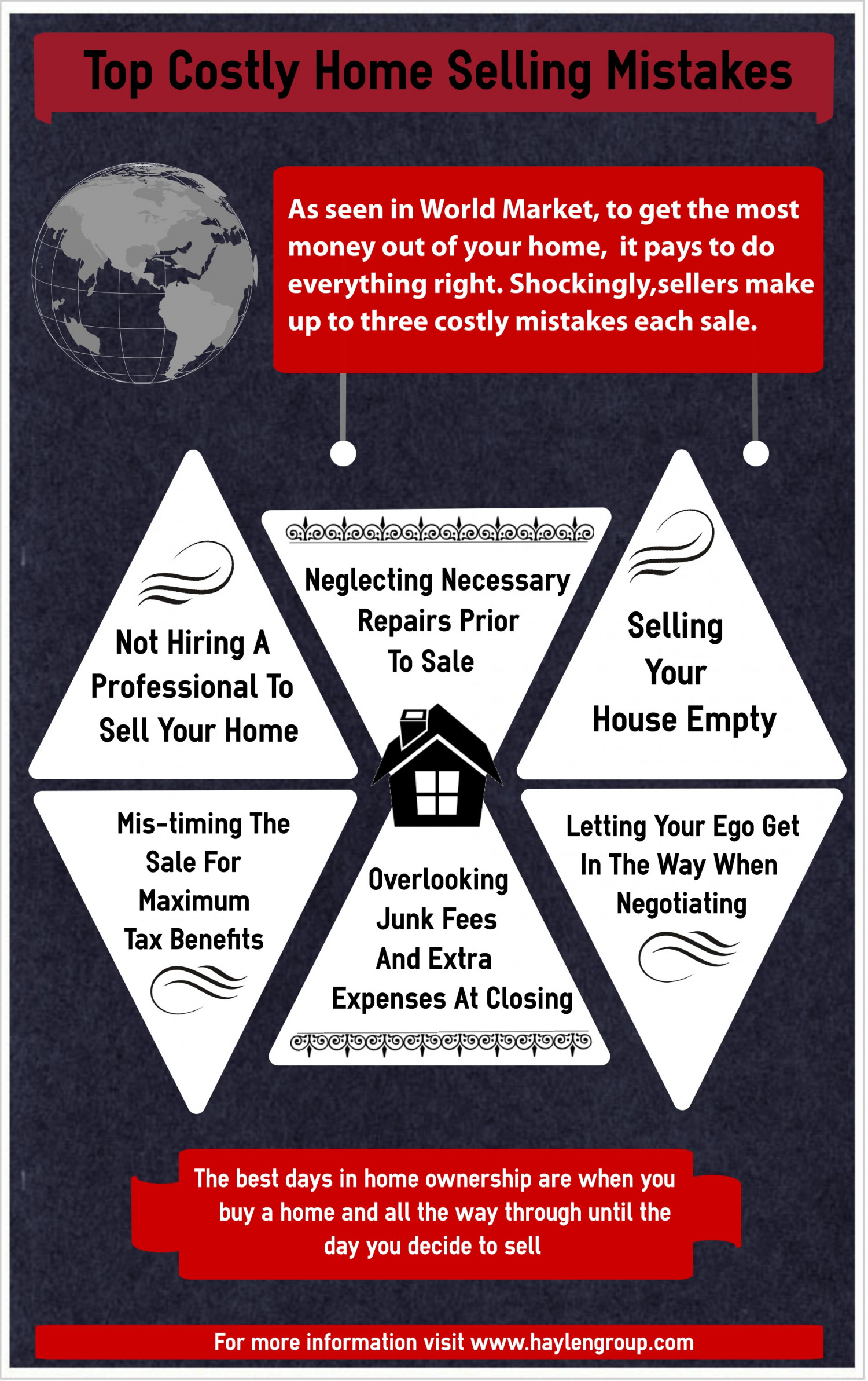 Costly Home Selling Mistakes Infographic