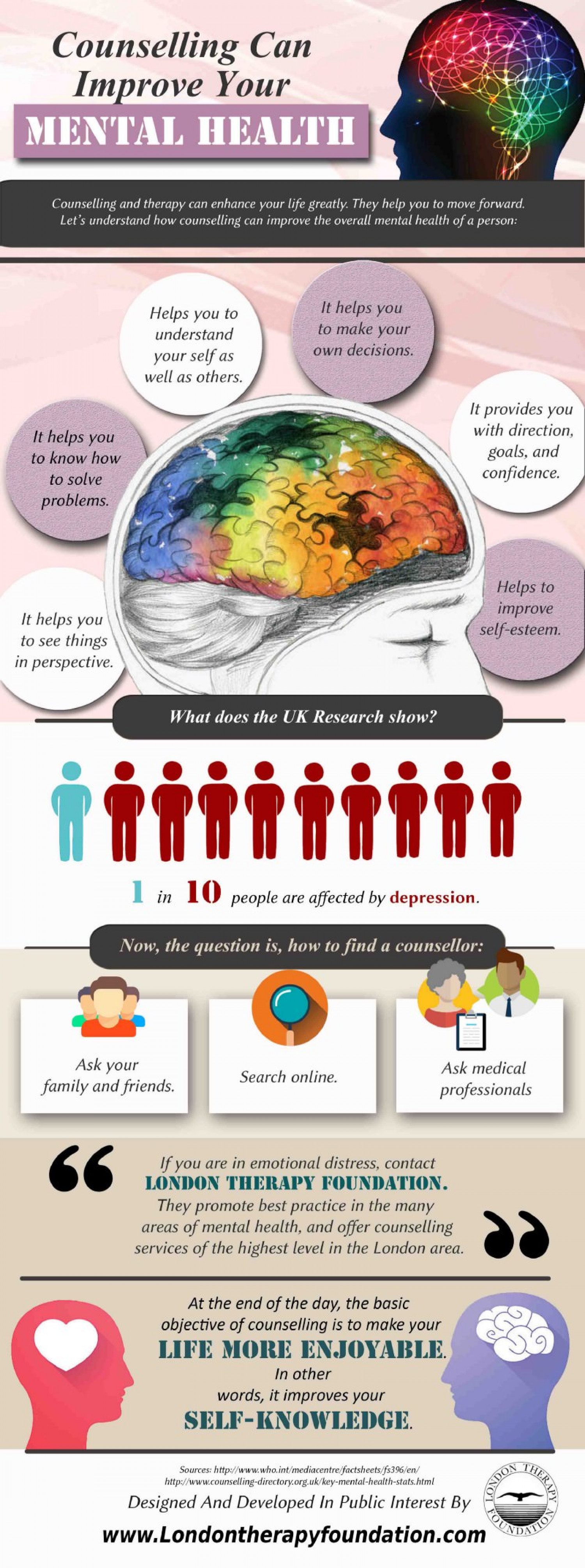 Counselling can improve your Mental Health Infographic