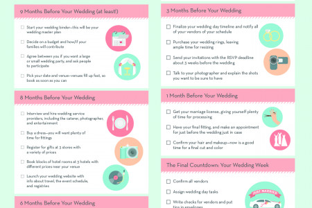 Countdown to the Perfect Wedding Infographic