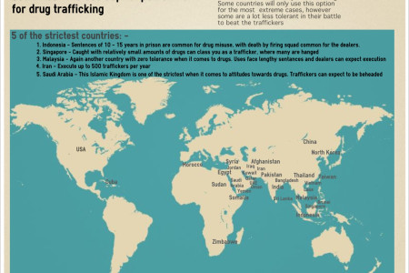 Countries who use the death penalty for drug traffickers Infographic
