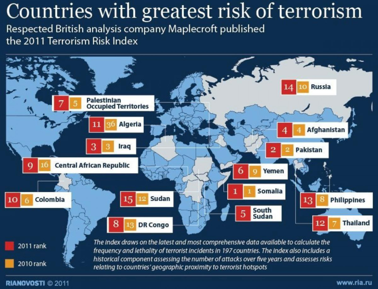 Countries with Greatest Risk of Terrorism Infographic