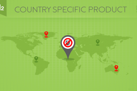 Country Specific Products Magento® 2 Extension Infographic