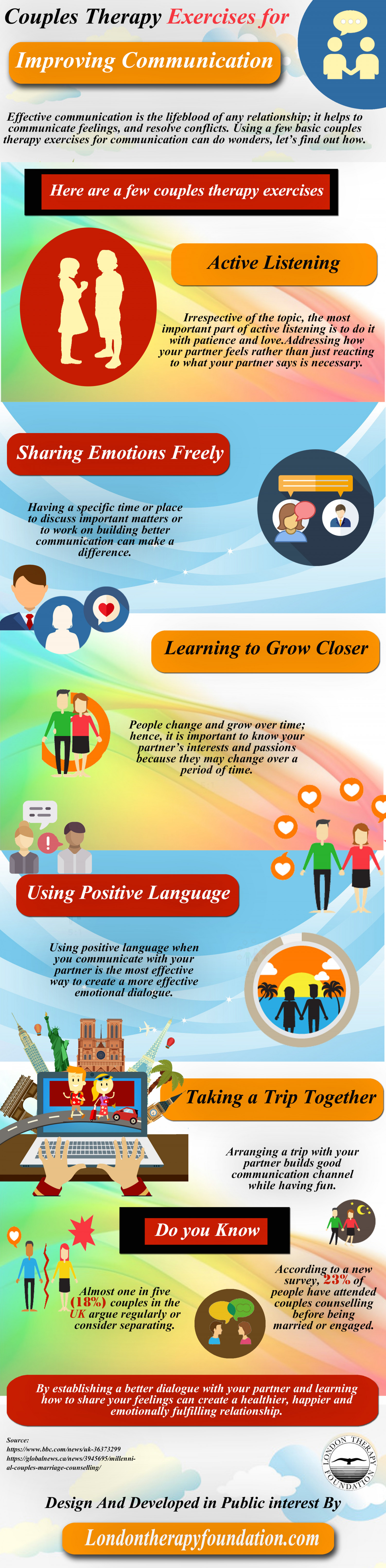 Couples Therapy Exercises for Improving Communication Infographic
