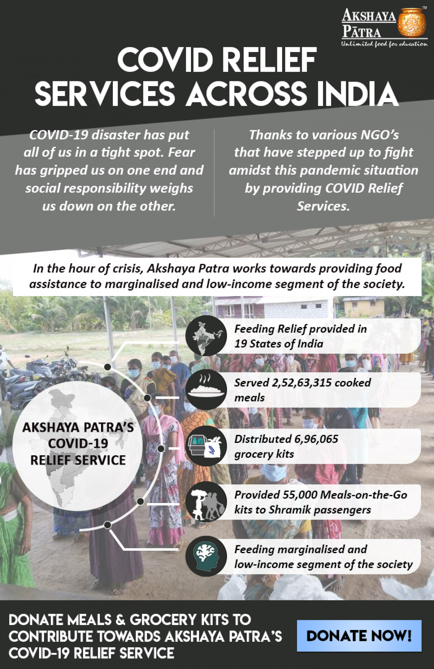 COVID Relief Services across India Infographic