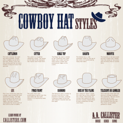 popular stores size 40 undefeated x Cowboy Hat Styles | Visual.ly