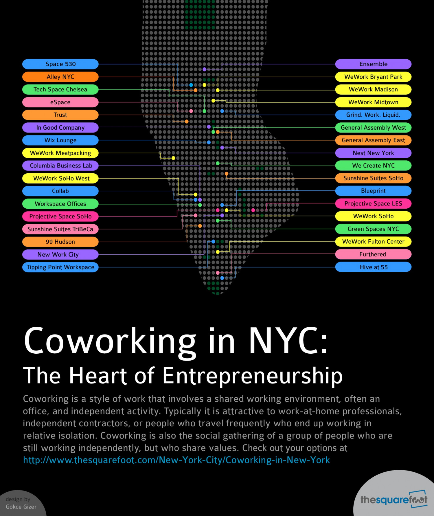 Coworking in NYC: The Heart of Entrepreneurship Infographic