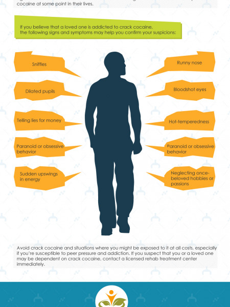 Crack Cocaine Addiction Signs and Symptoms | Drug Treatment Help Center Infographic