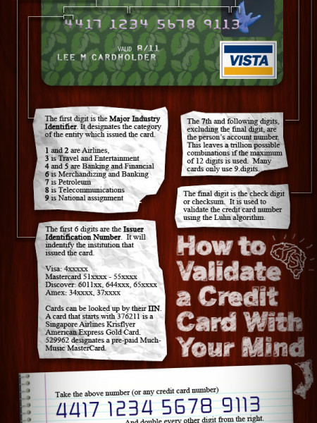 Cracking the Credit Card Code Infographic