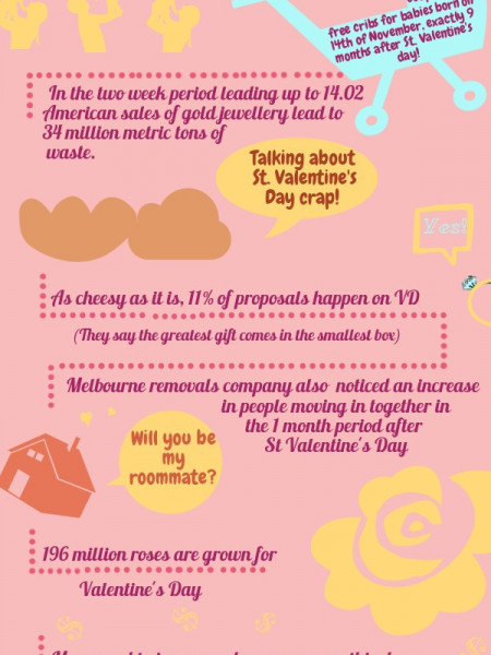 Crazy Valentine's Day Facts Infographic