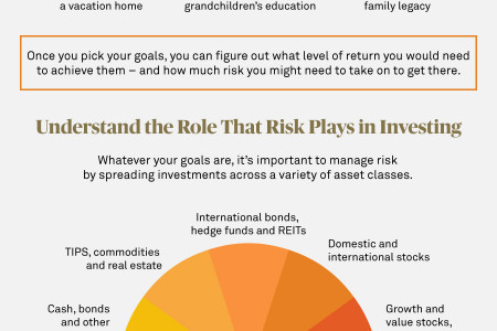Create an Objective-Driven Investment Strategy Infographic