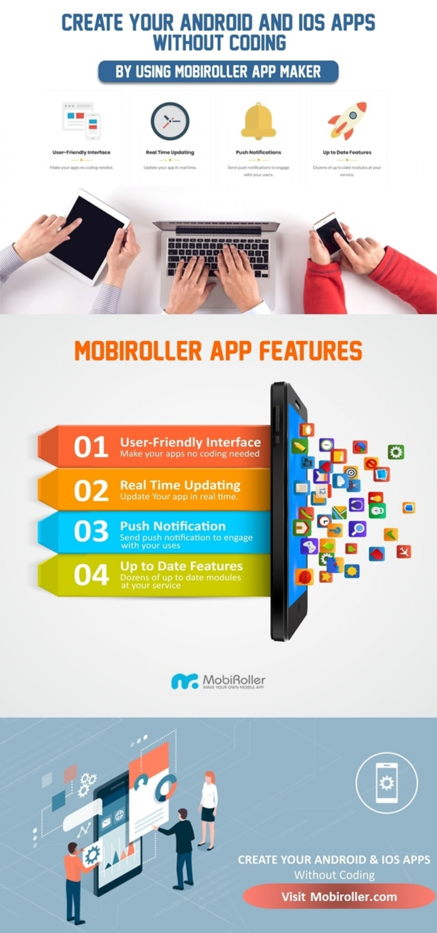 Create Android Apps Without Coding Infographic