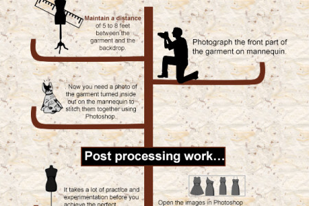 Create stunning product photographs with invisible mannequin shots Infographic