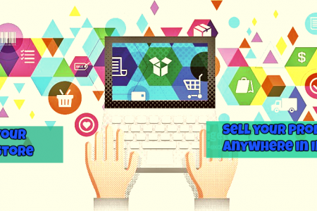 Create your online store with the booming integration Infographic