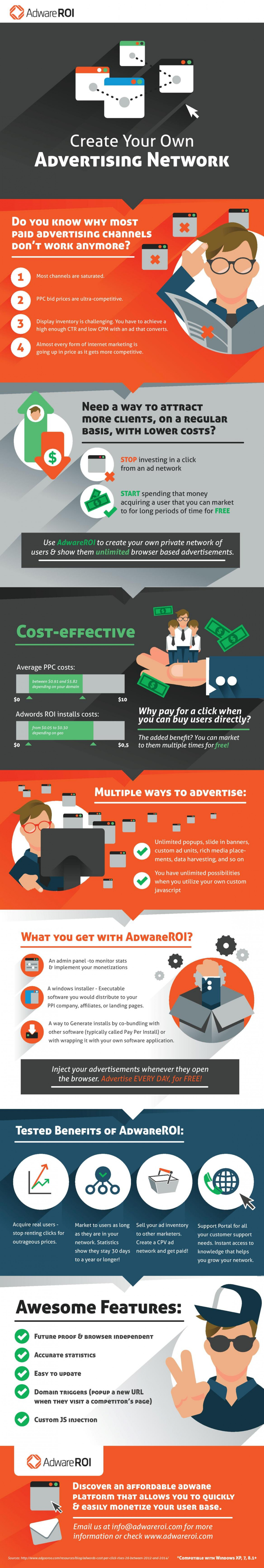 Create Your Own Advertising Network Infographic
