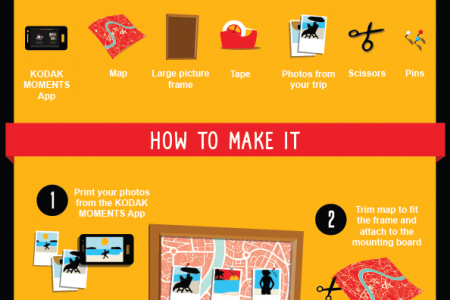 Create your own honeymoon photo map in 3 easy steps Infographic