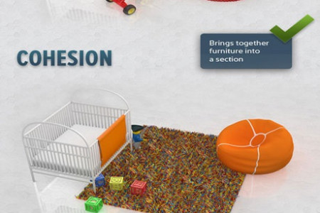 Creating a Child Friendly Floor Space Infographic