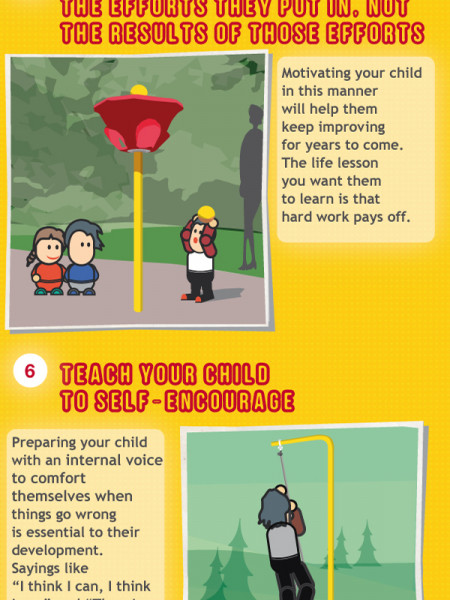 Creating Confident Kids Infographic