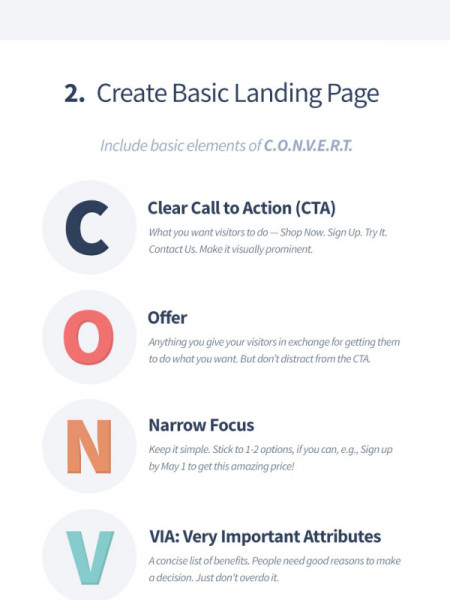 Basics of Creating Landing Pages That Convert Infographic