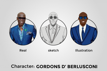 Creating Vector Character from Real Images - Animated Explainer Video Infographic