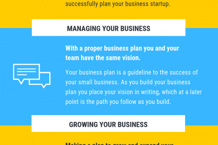 Creating Your Business Plan Infographic Infographic