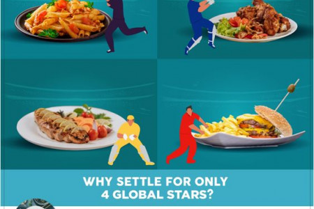 Creative advertisement for food delivery app Infographic