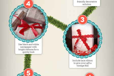 Creative Ideas for Gift Wrapping This Christmas Infographic