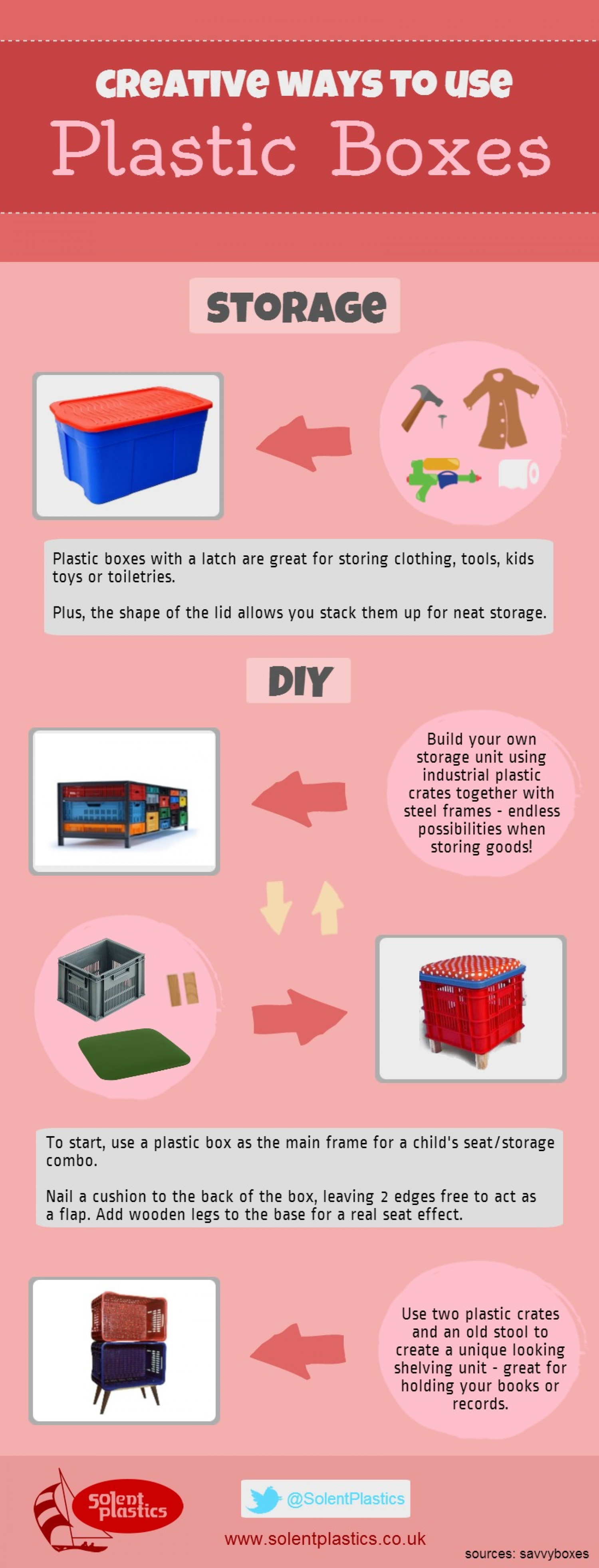 Creative Ways to use Plastic Boxes Infographic