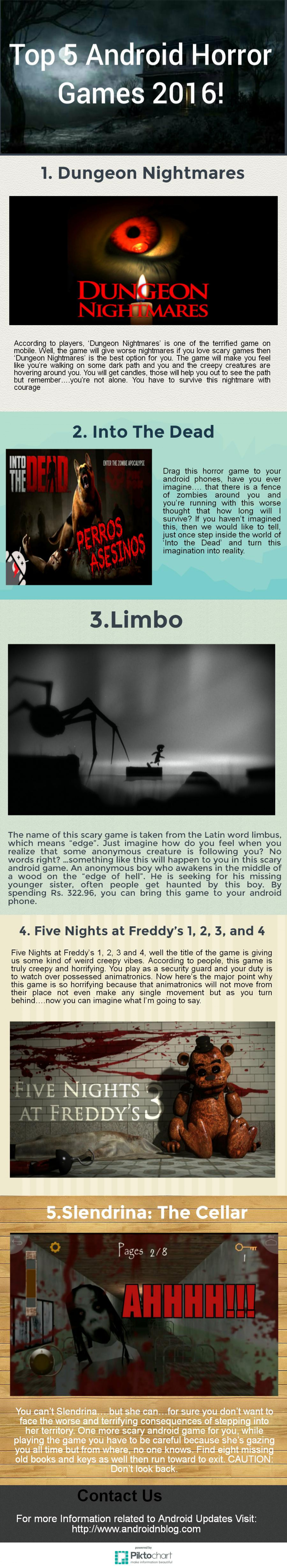 Creepy Guests to Your Android Phone Infographic