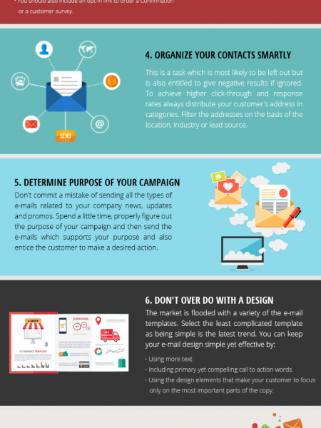 10 Steps For E-Mail Marketing- A Traditional Yet Powerful Online Marketing Technique Infographic