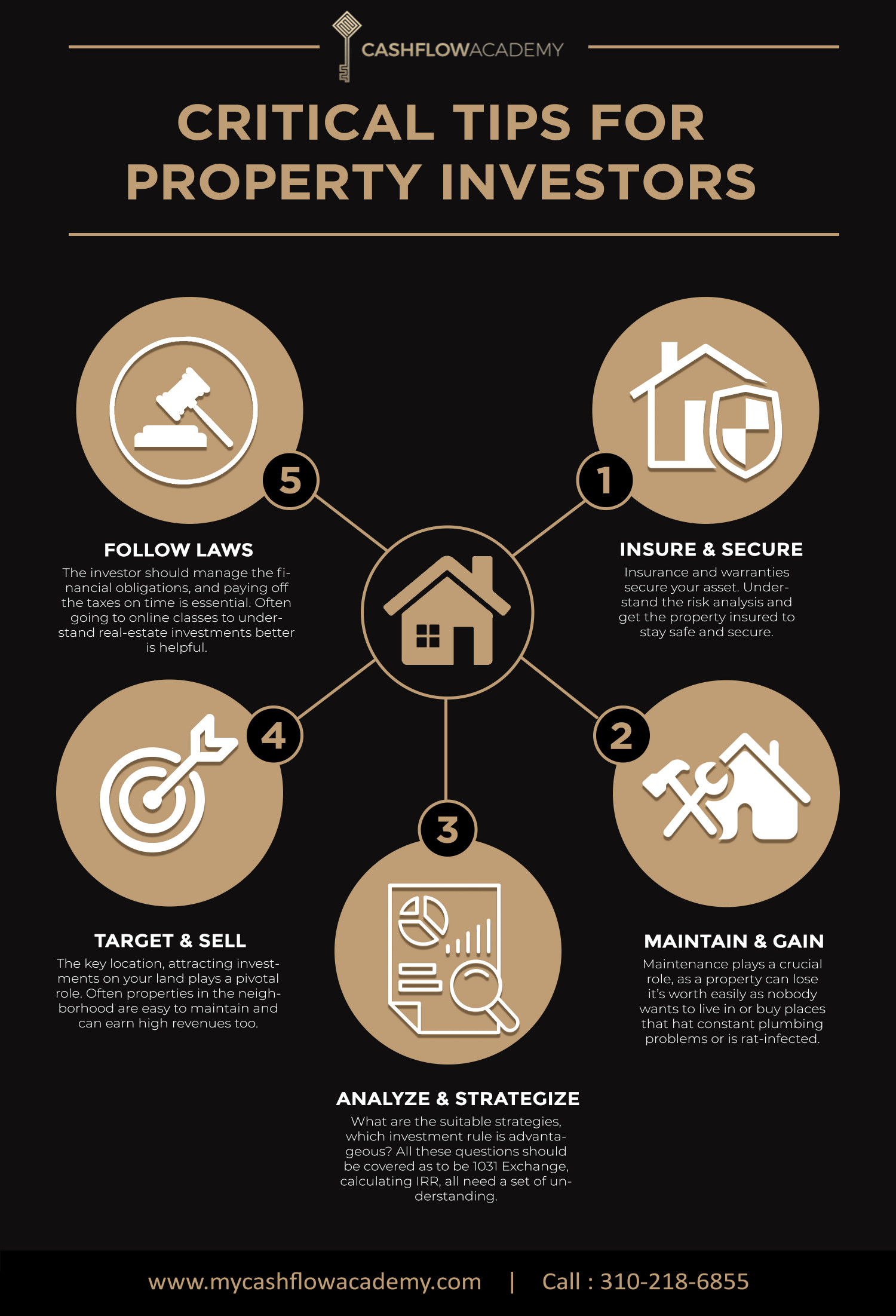 CRITICAL TIPS FOR PROPERTY INVESTORS Infographic