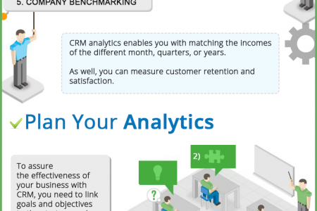 CRM Analytics Infographic