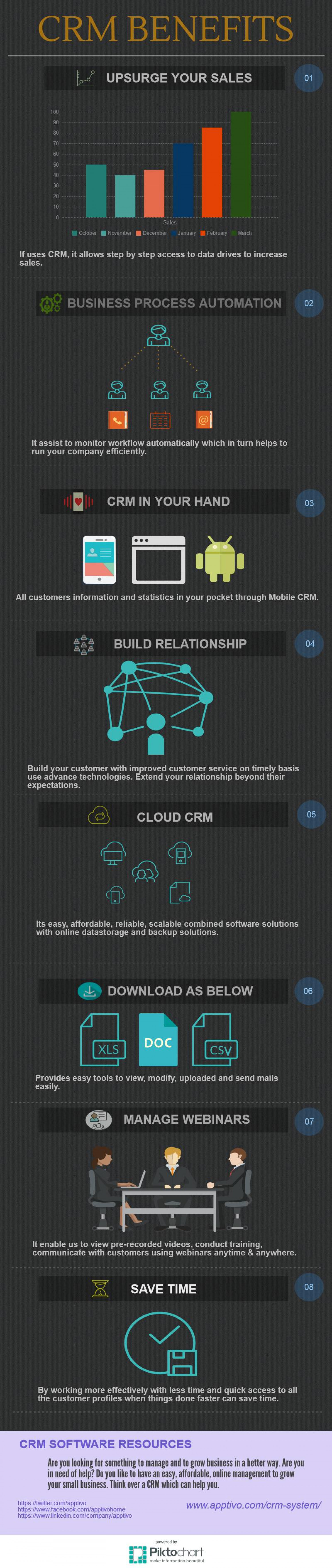 CRM Benefits Infographic