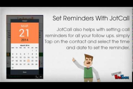 CRM Mobile  Application to Take Notes After Every Call - JOTCALL  Infographic
