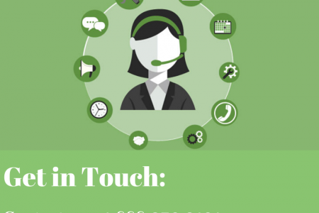 CRM Virtual Assistant Infographic