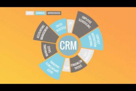 CRM: What are the Actual Statistics behind Increase in Sales? Infographic