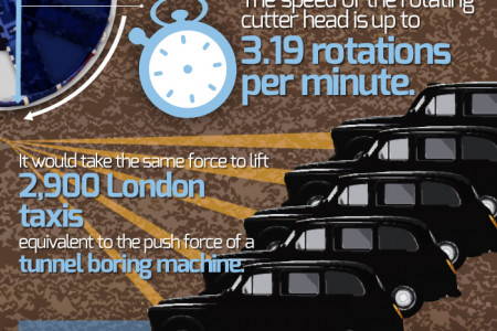 Cross Rail Construction Infographic