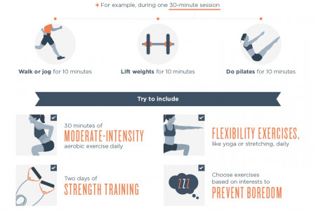 Cross Training: Why It's a Good Idea to Change Things Up Infographic