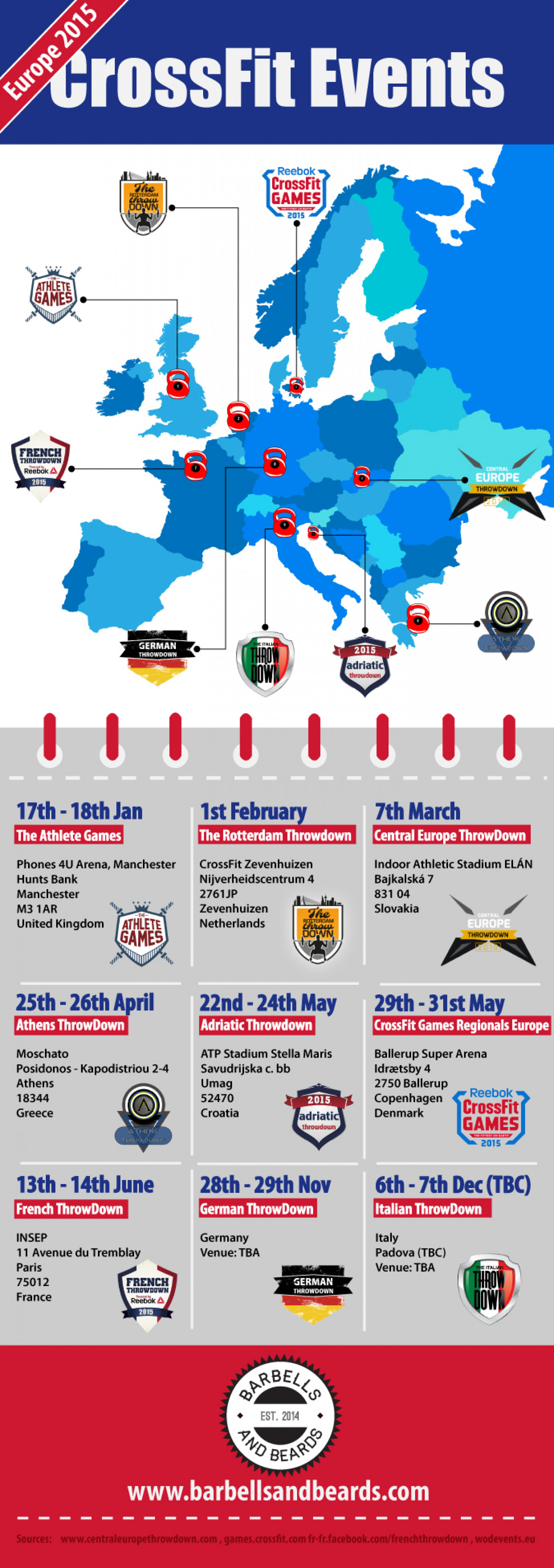 CrossFit Competitions 2015 Europe - Map Infographic Infographic