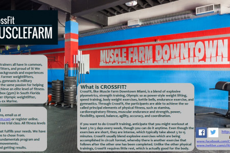 CrossFit Muscle Farm Downtown Miami Infographic