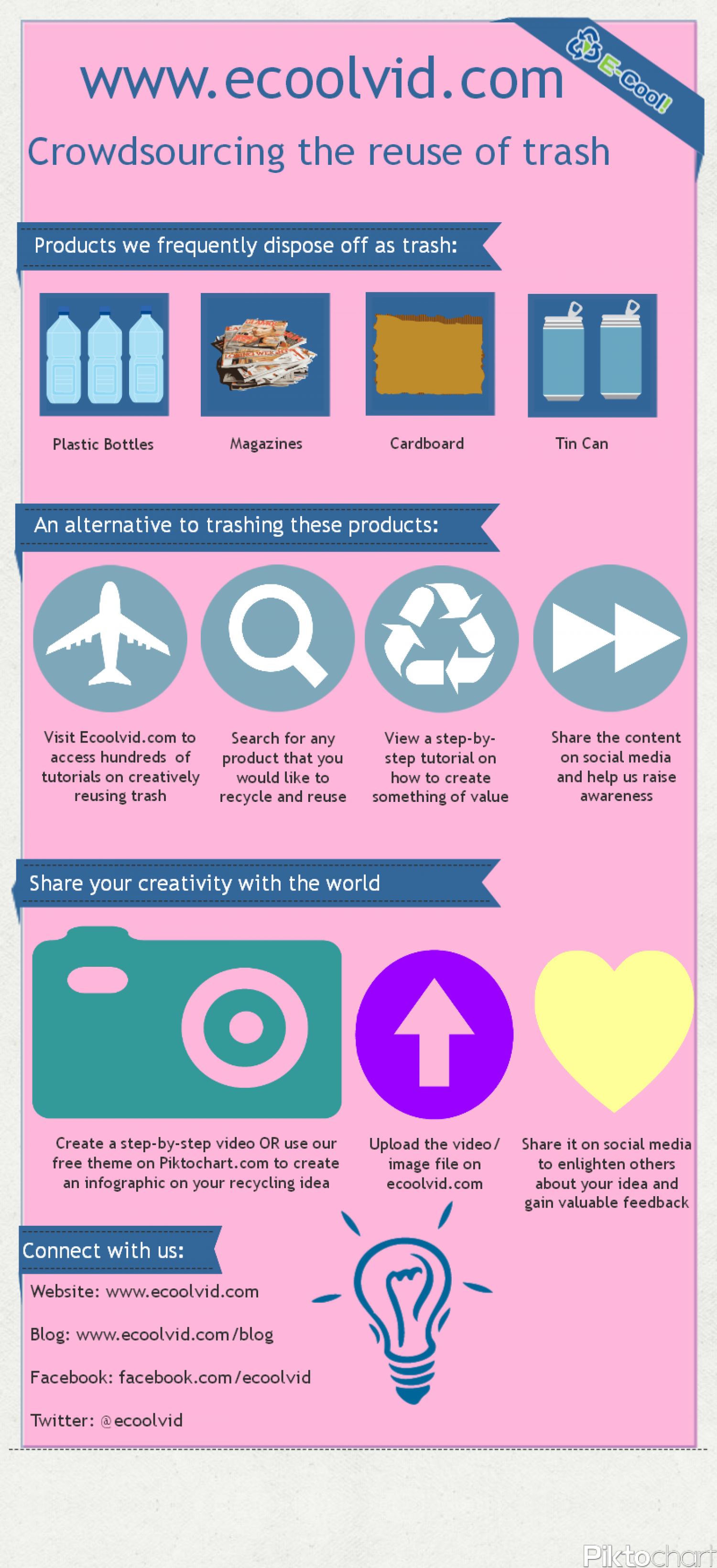 Crowdsourcing the reuse of trash Infographic