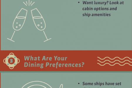Cruise Planning 101 Infographic