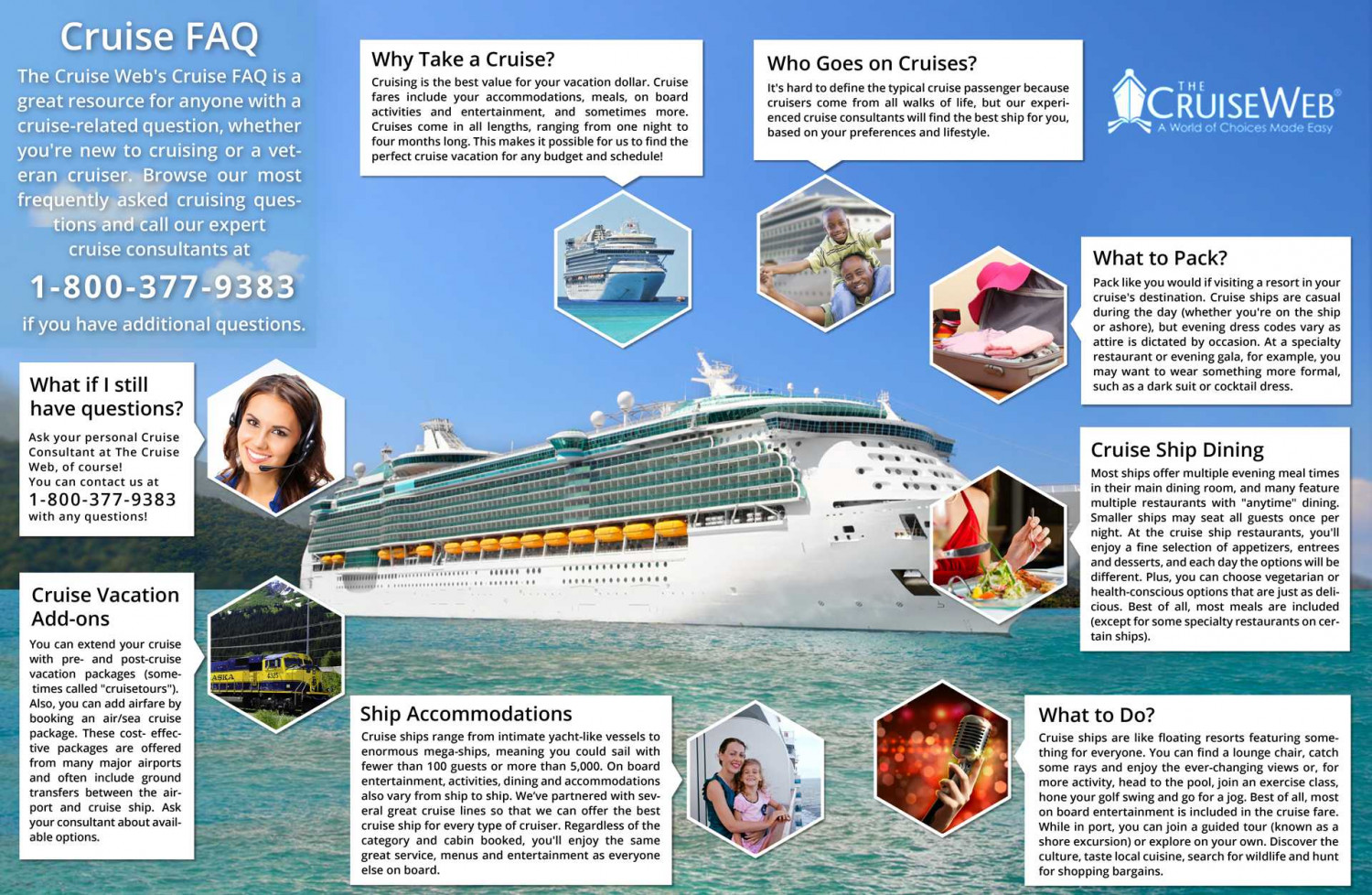 Cruise Trip Related FAQs and Answers by The Cruise Web