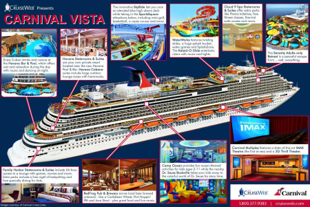 Cruise Web Presents Carnival Vista Cruise Ship [INFOGRAPHIC]  Infographic
