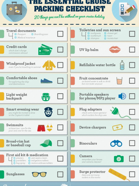 CruiseKings.co.uk - The Essential Cruise Packing Checklist Infographic
