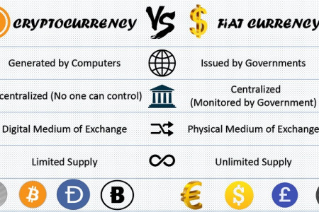 Cryptocurrency Vs Fiat Currency Infographic