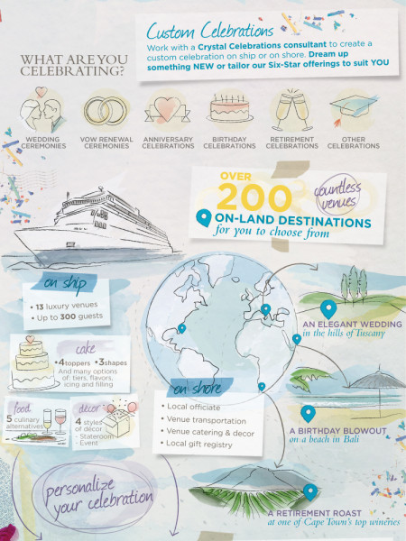 Crystal Celebrations Infographic