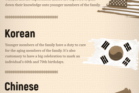 Cultures that Celebrate Elders: the Best Places to Age Infographic