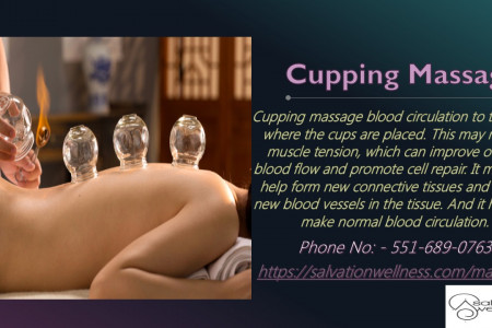 Cupping Massage  Infographic
