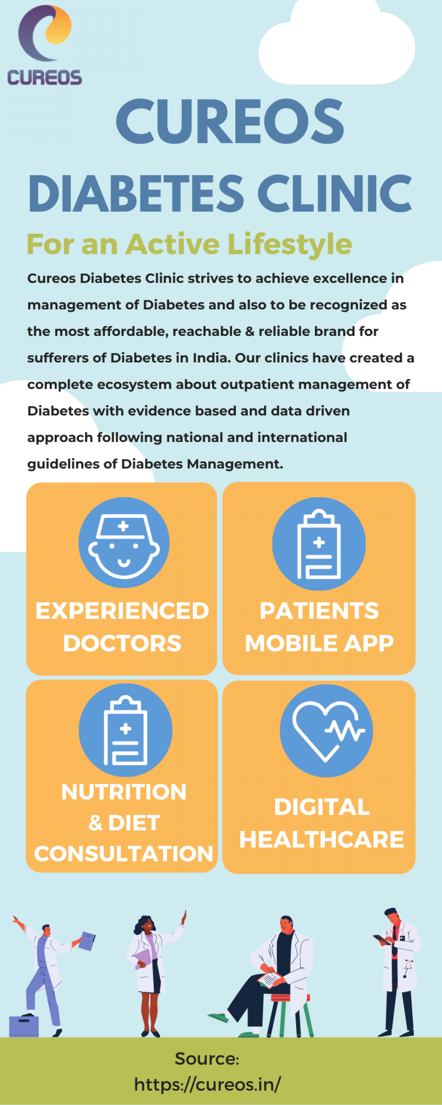 Cureos Diabetes Clinics Infographic
